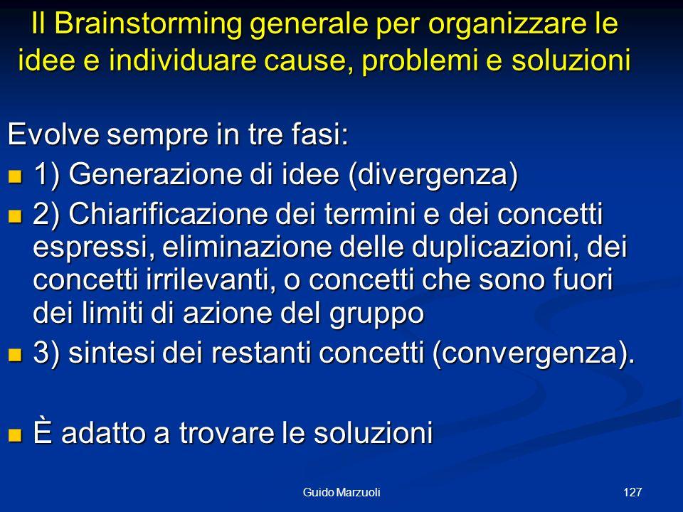 Evolve sempre in tre fasi: 1) Generazione di idee (divergenza)