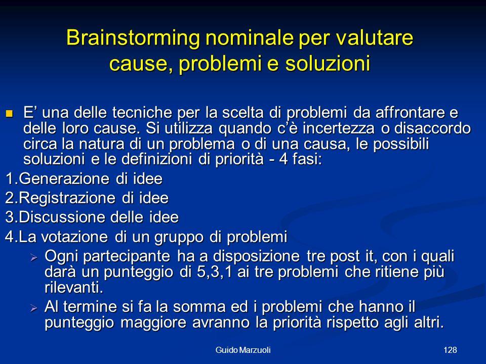 Brainstorming nominale per valutare cause, problemi e soluzioni