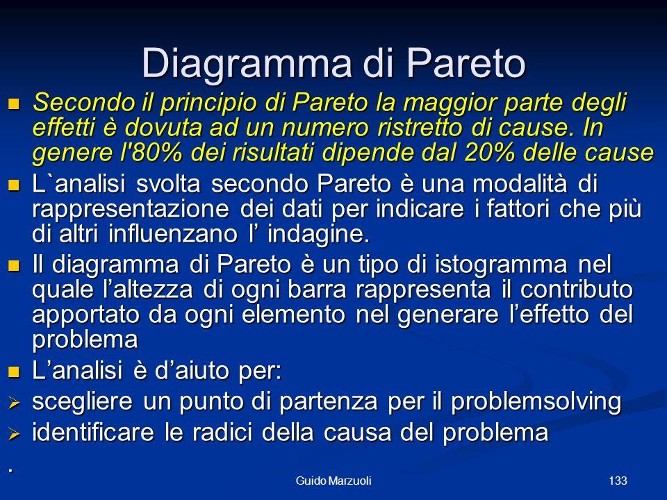 Diagramma di Pareto