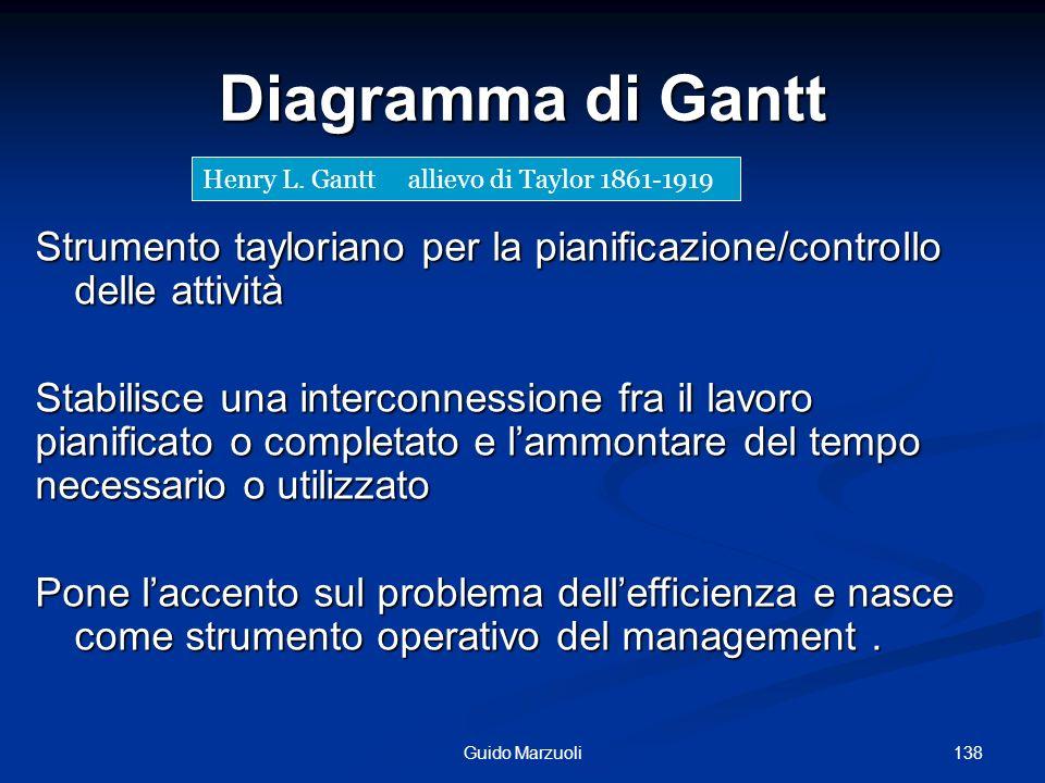 Diagramma di GanttHenry L. Gantt allievo di Taylor 1861-1919. Strumento tayloriano per la pianificazione/controllo delle attività.