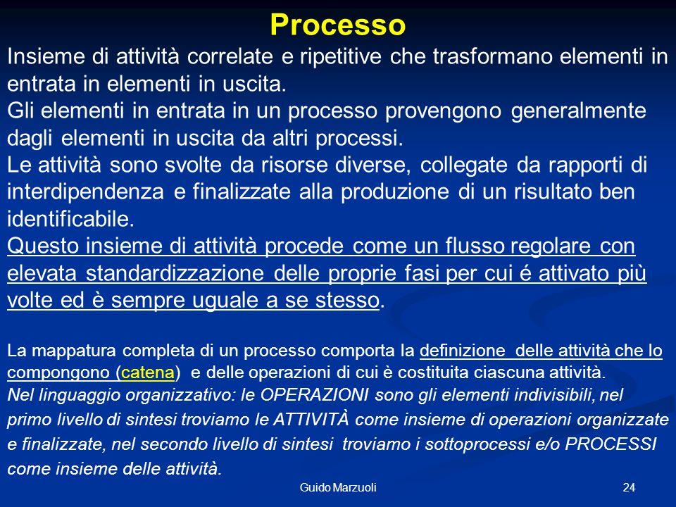 Processo Insieme di attività correlate e ripetitive che trasformano elementi in entrata in elementi in uscita.