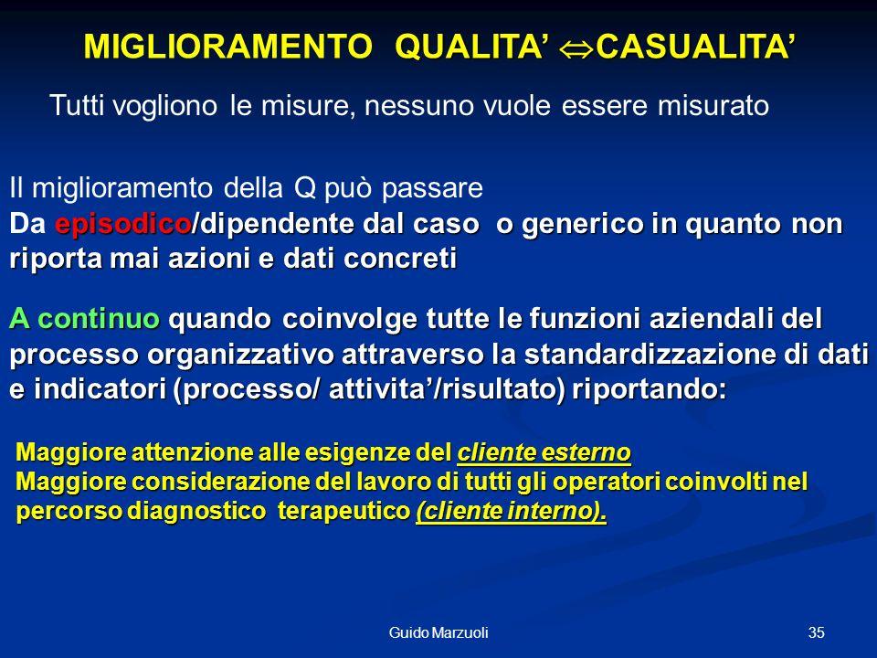 MIGLIORAMENTO QUALITA' CASUALITA'