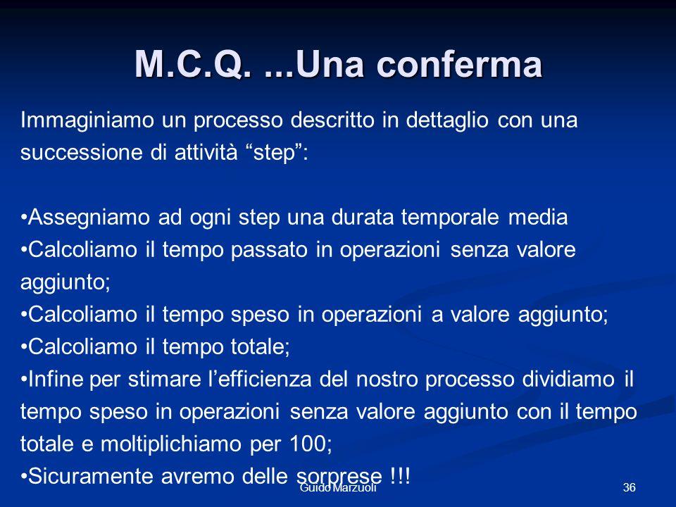 M.C.Q. ...Una conferma Immaginiamo un processo descritto in dettaglio con una successione di attività step :