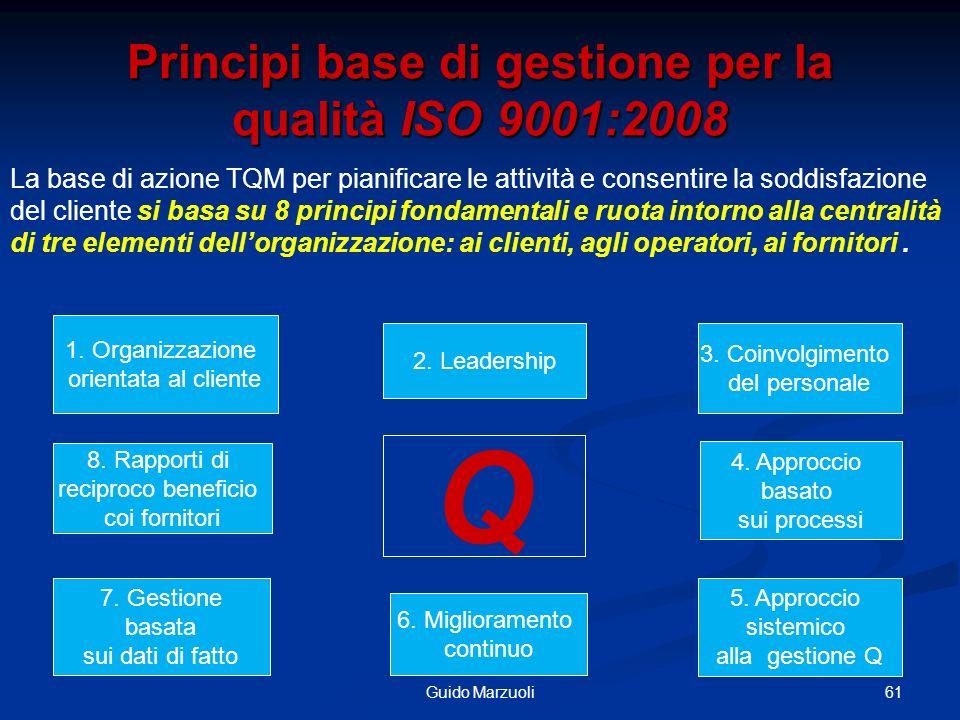 Principi base di gestione per la qualità ISO 9001:2008