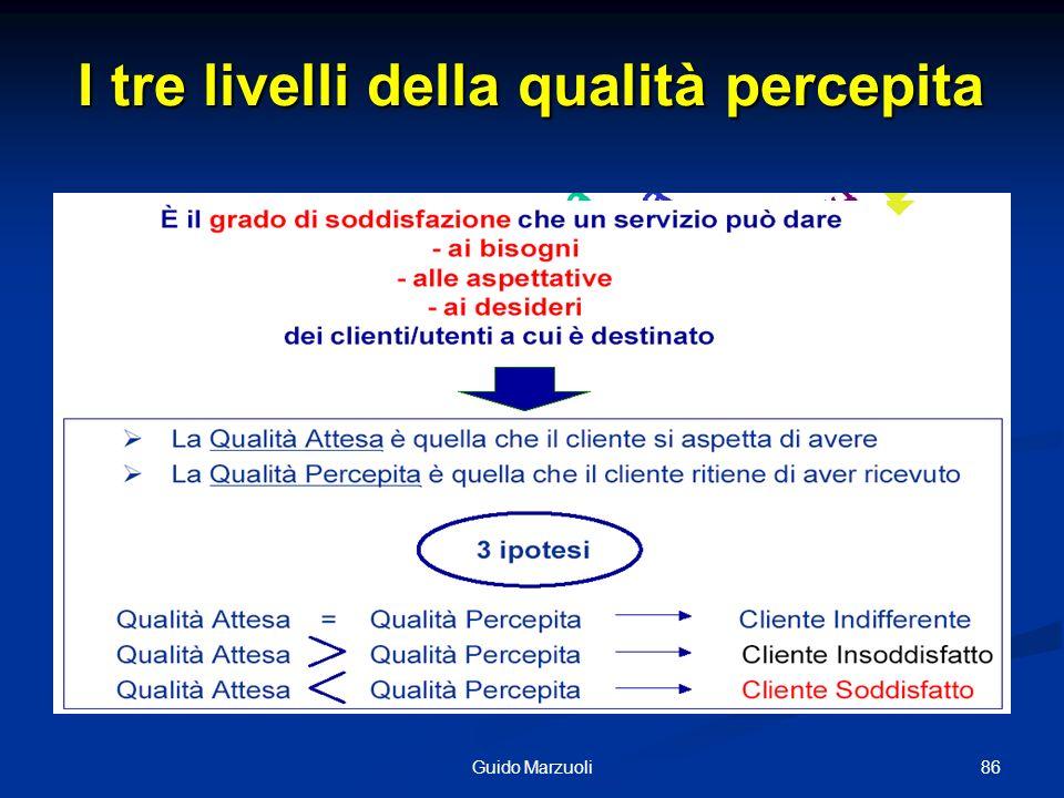 I tre livelli della qualità percepita