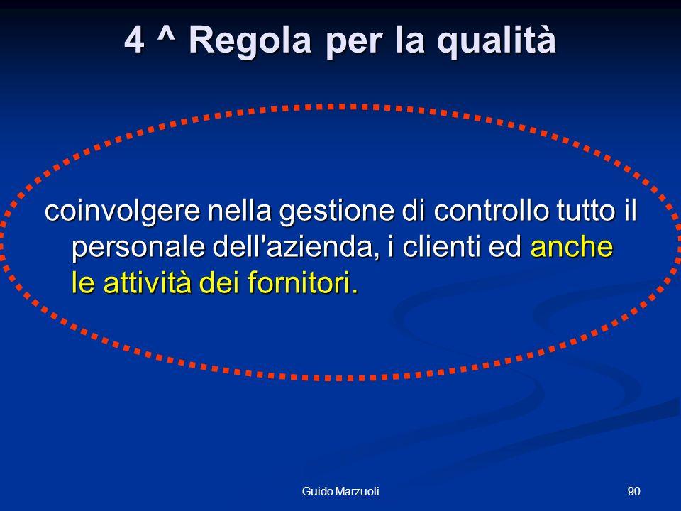 4 ^ Regola per la qualitàcoinvolgere nella gestione di controllo tutto il personale dell azienda, i clienti ed anche le attività dei fornitori.