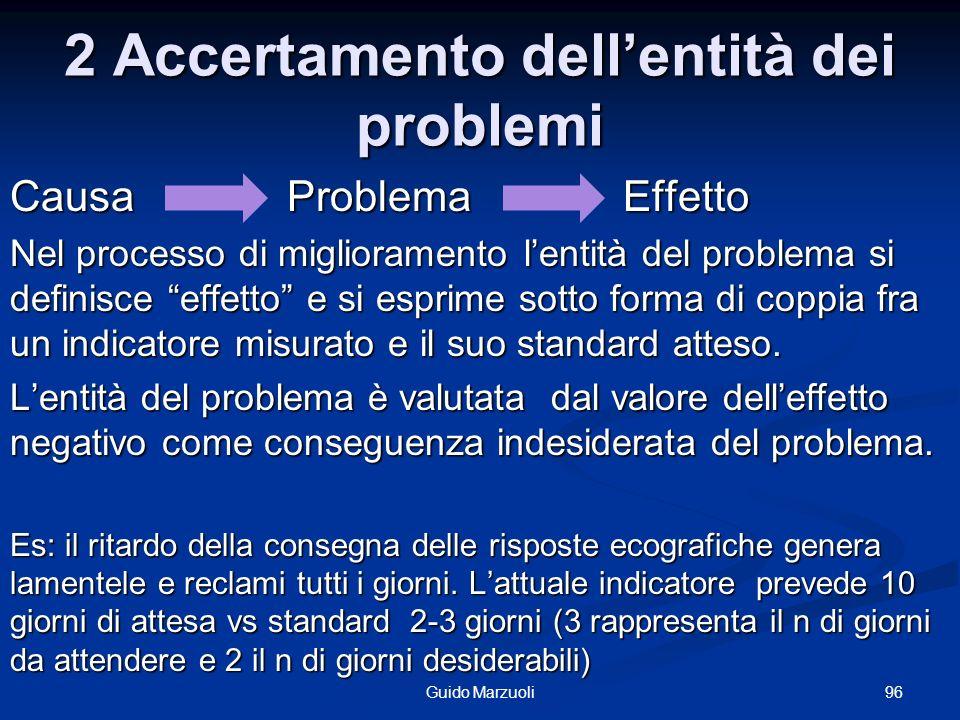 2 Accertamento dell'entità dei problemi