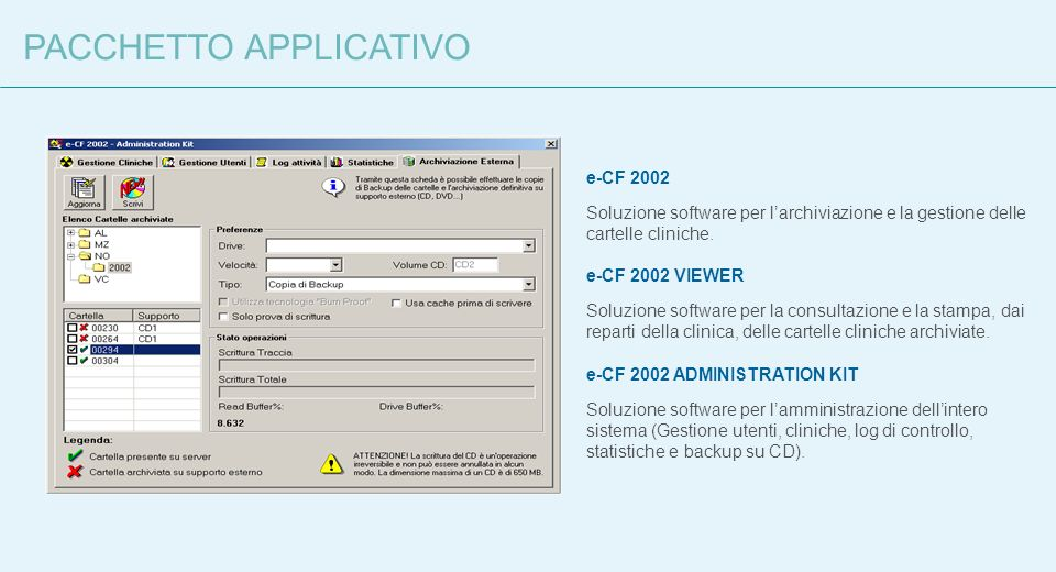 PACCHETTO APPLICATIVO