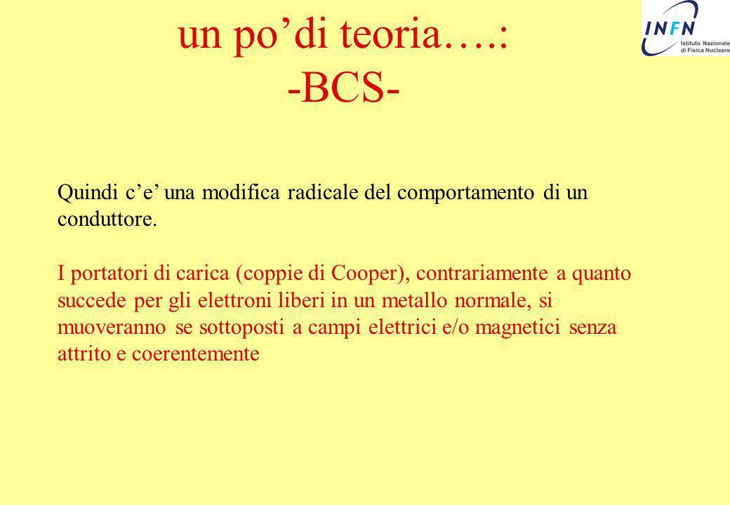 un po'di teoria….: -BCS-