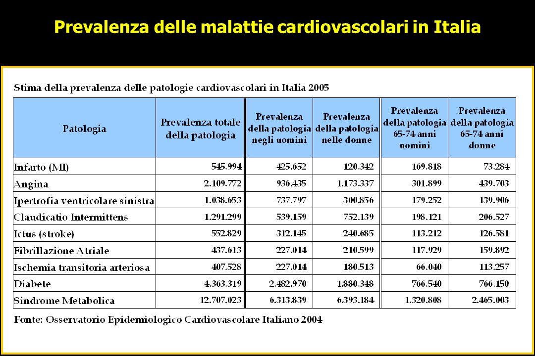 Prevalenza delle malattie cardiovascolari in Italia
