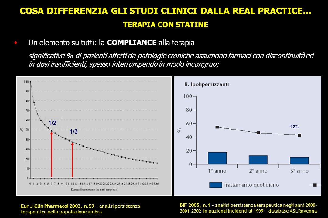 COSA DIFFERENZIA GLI STUDI CLINICI DALLA REAL PRACTICE…