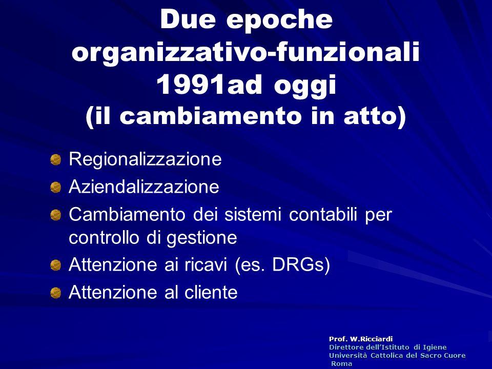 Due epoche organizzativo-funzionali 1991ad oggi (il cambiamento in atto)