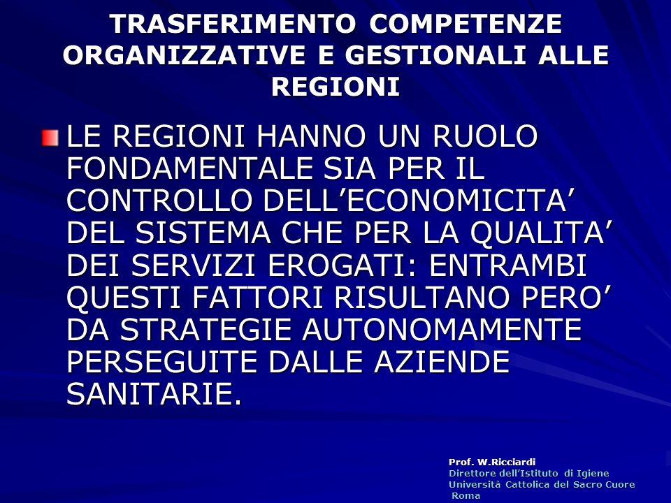 TRASFERIMENTO COMPETENZE ORGANIZZATIVE E GESTIONALI ALLE REGIONI