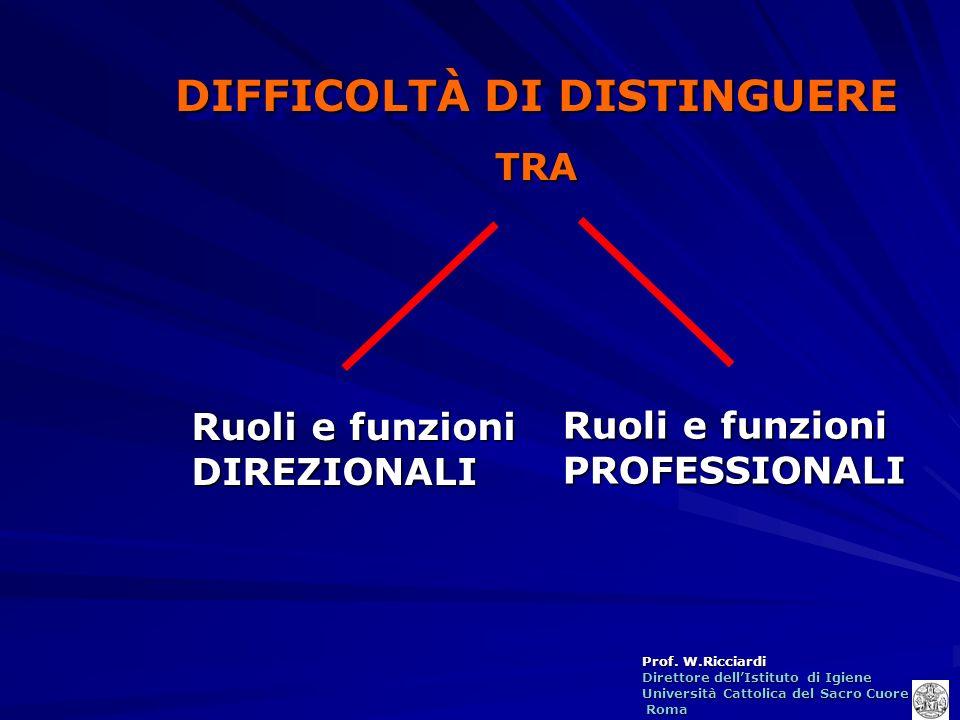 DIFFICOLTÀ DI DISTINGUERE