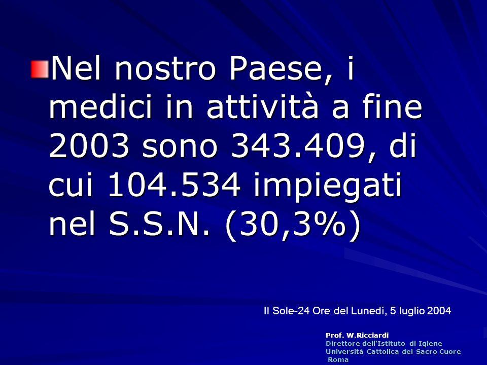 Nel nostro Paese, i medici in attività a fine 2003 sono 343