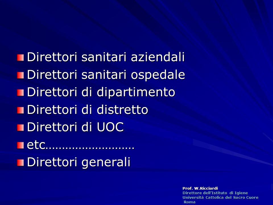 Direttori sanitari aziendali