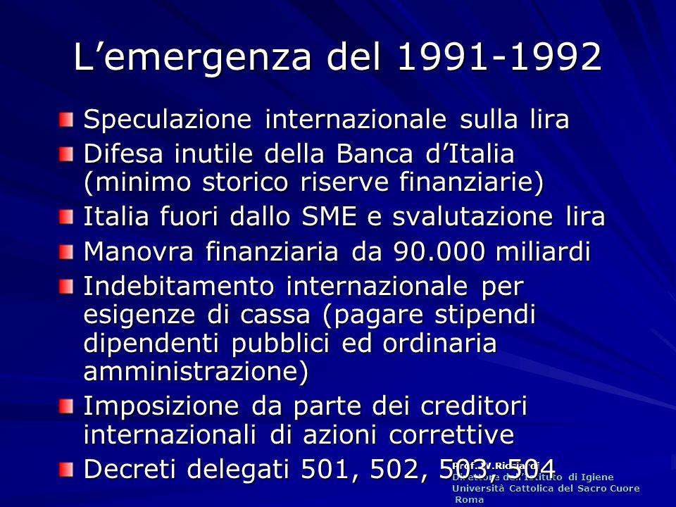 L'emergenza del 1991-1992 Speculazione internazionale sulla lira