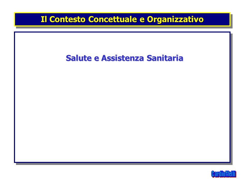 Il Contesto Concettuale e Organizzativo Salute e Assistenza Sanitaria