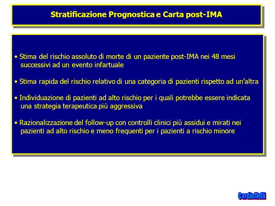 Stratificazione Prognostica e Carta post-IMA
