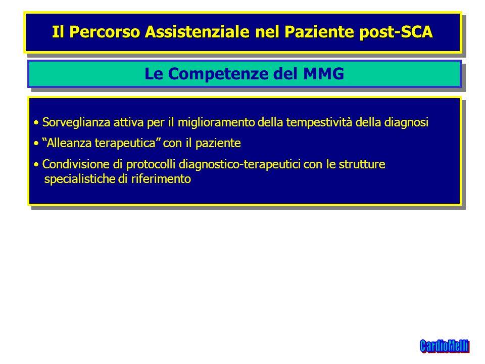 Il Percorso Assistenziale nel Paziente post-SCA