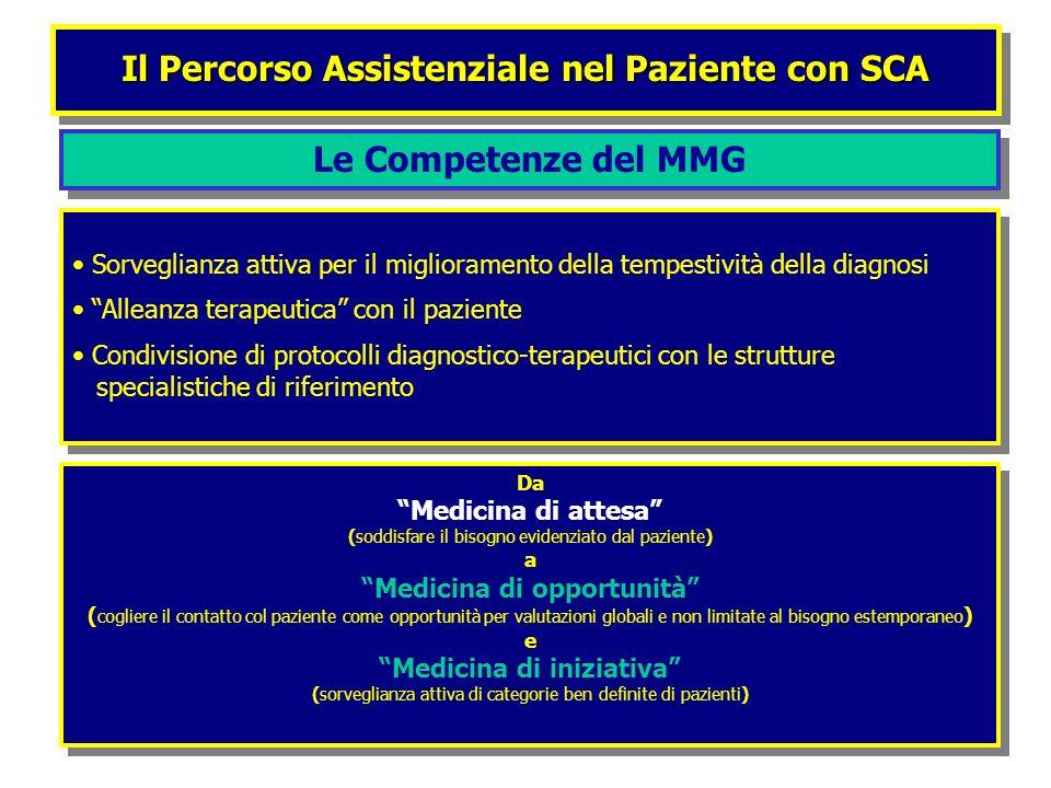 Il Percorso Assistenziale nel Paziente con SCA Le Competenze del MMG
