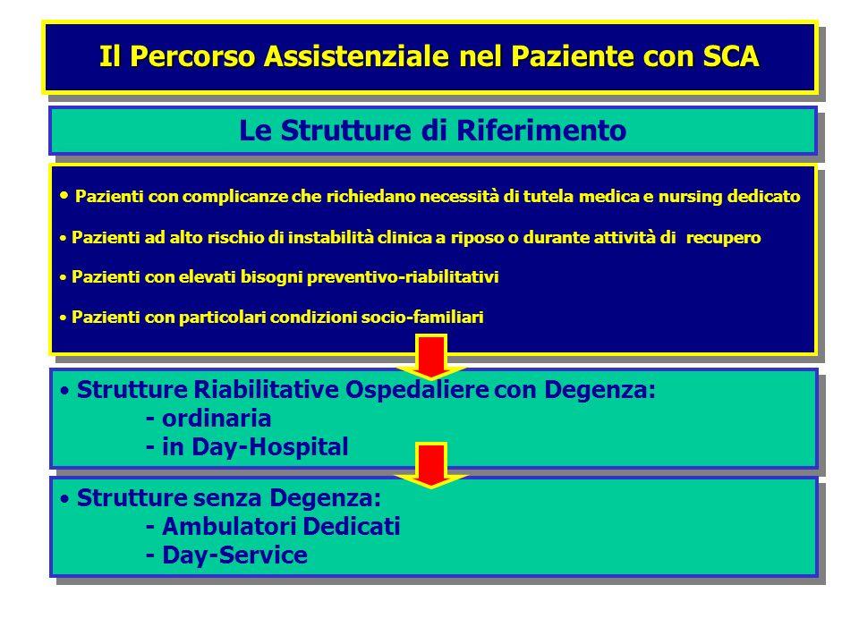 Il Percorso Assistenziale nel Paziente con SCA