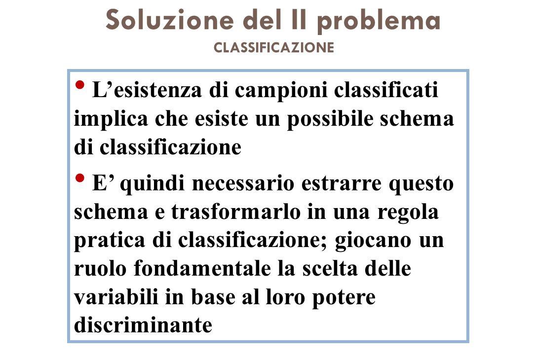 Soluzione del II problema CLASSIFICAZIONE
