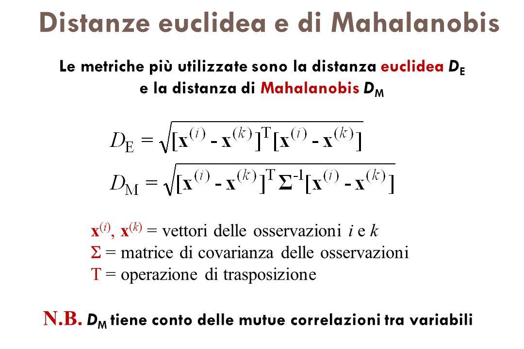 Distanze euclidea e di Mahalanobis