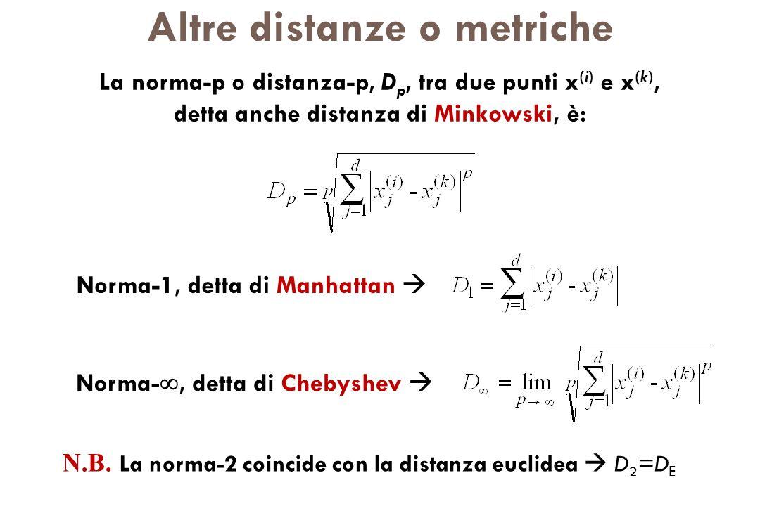 Altre distanze o metriche
