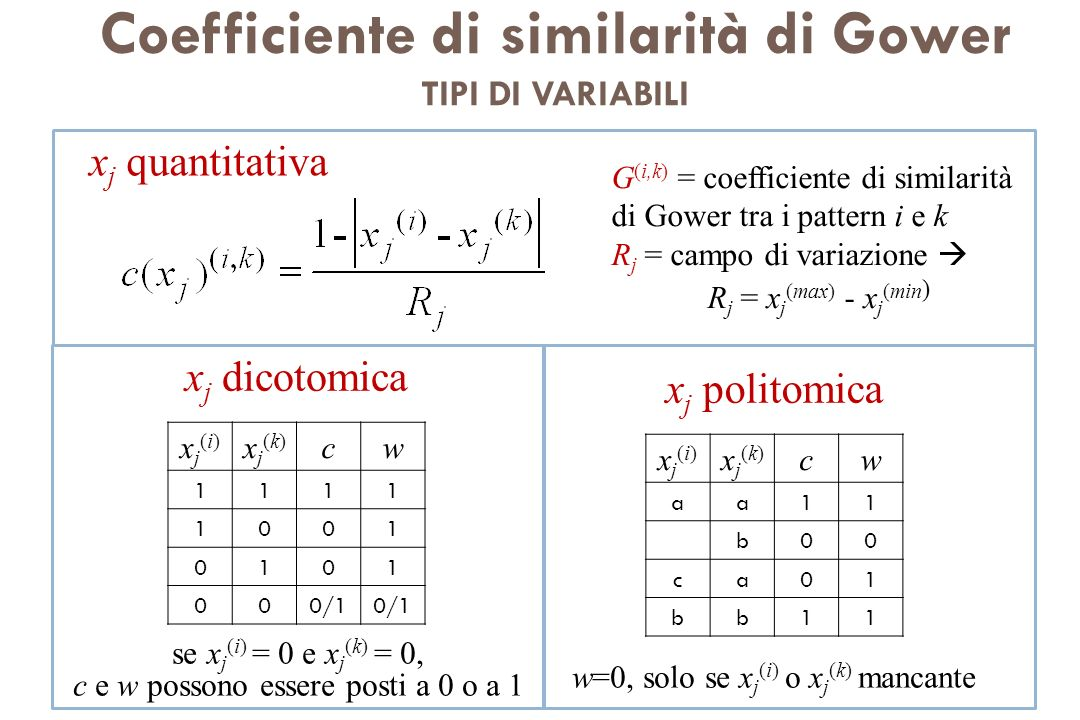 Coefficiente di similarità di Gower TIPI DI VARIABILI