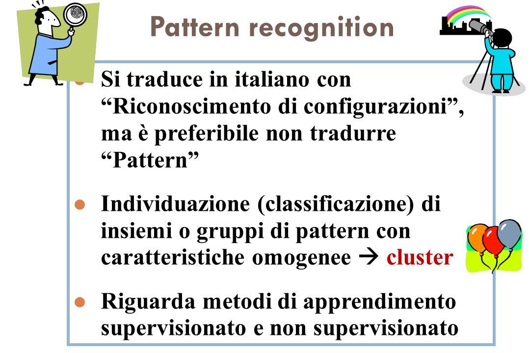 Pattern recognition Si traduce in italiano con Riconoscimento di configurazioni , ma è preferibile non tradurre Pattern