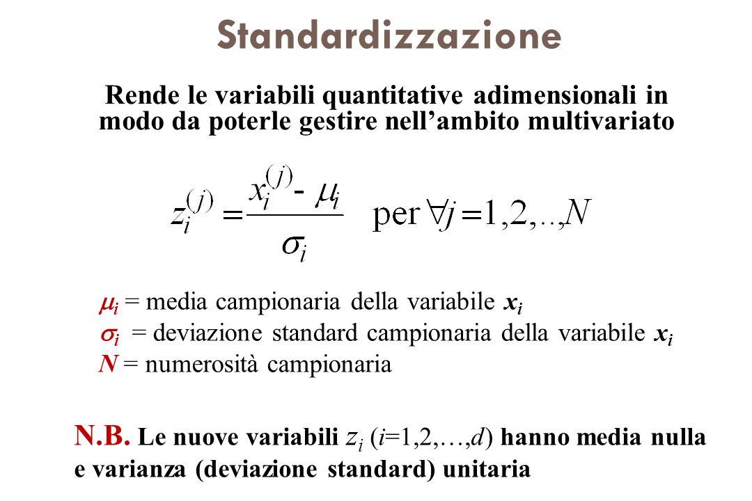 Standardizzazione Rende le variabili quantitative adimensionali in modo da poterle gestire nell'ambito multivariato.