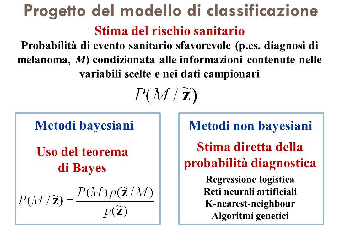 Progetto del modello di classificazione