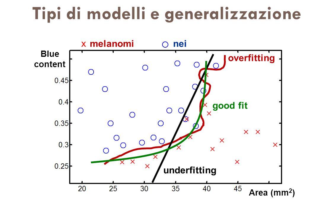 Tipi di modelli e generalizzazione