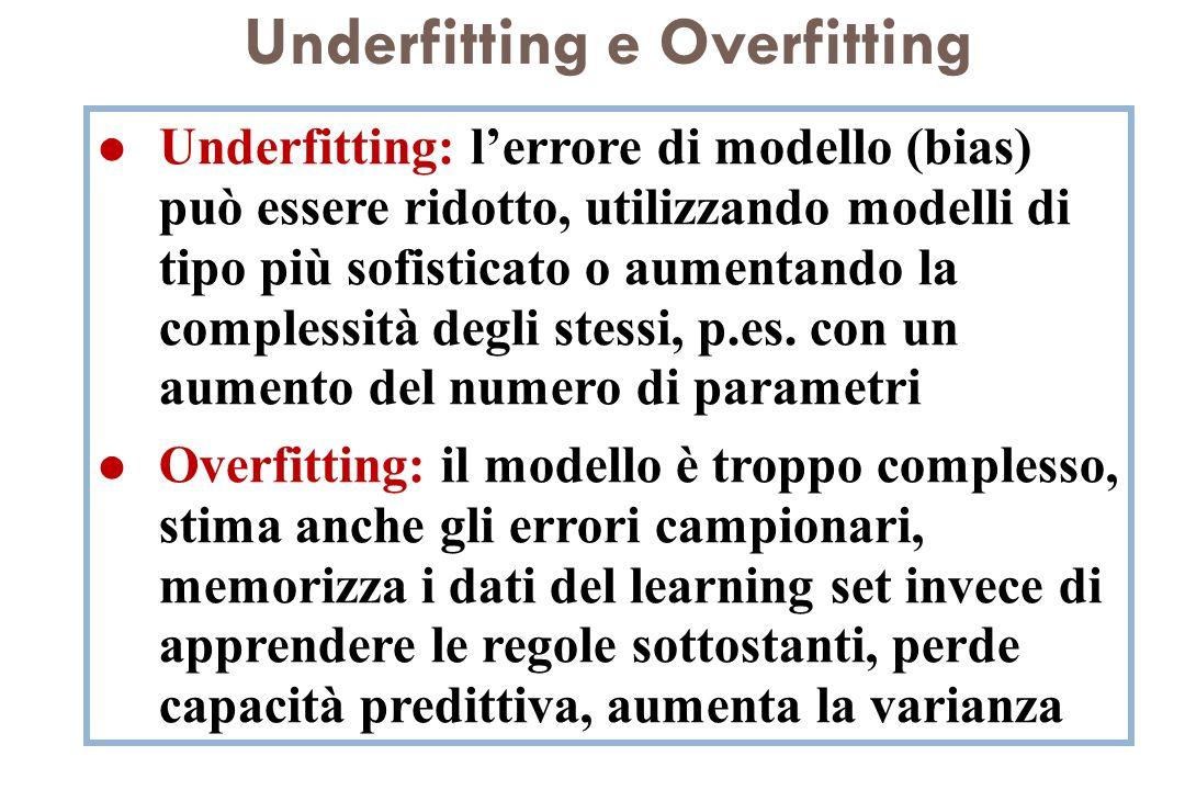 Underfitting e Overfitting