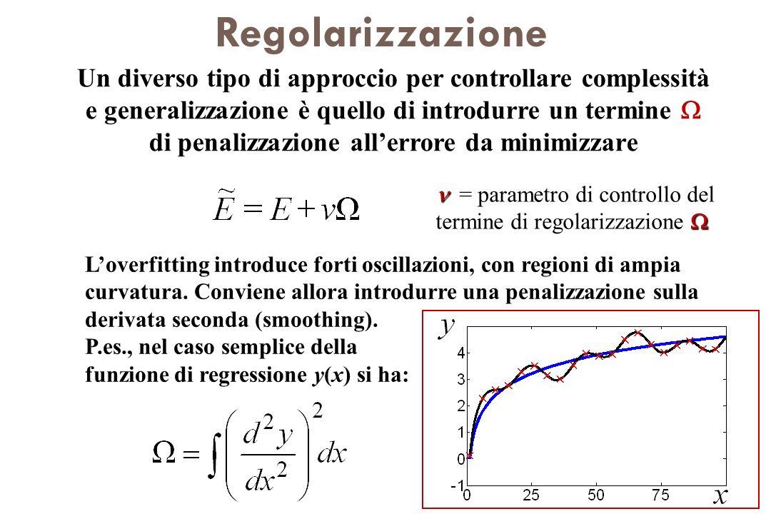 Regolarizzazione