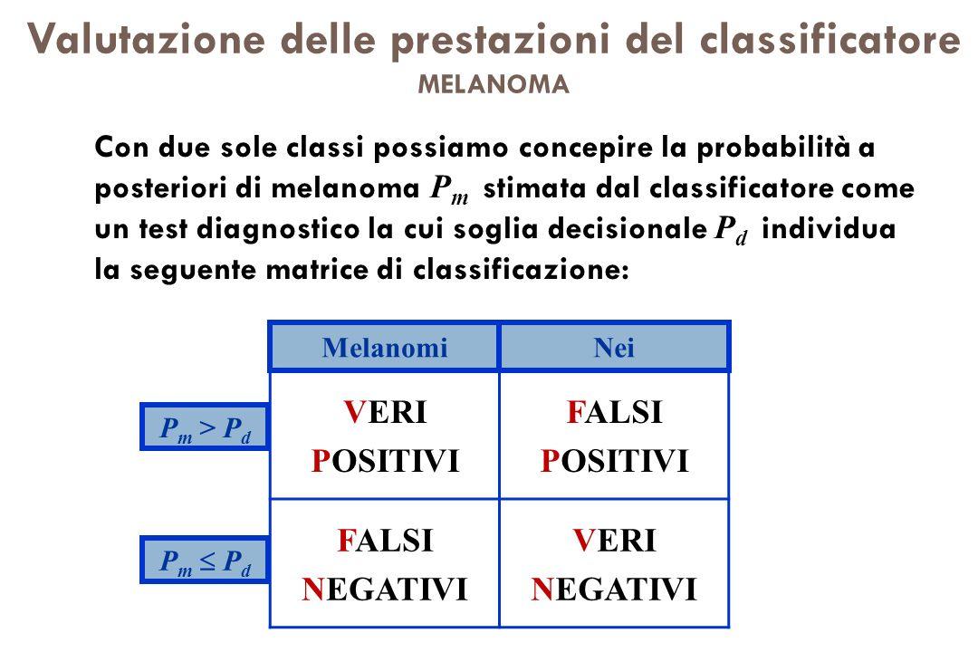 Valutazione delle prestazioni del classificatore MELANOMA