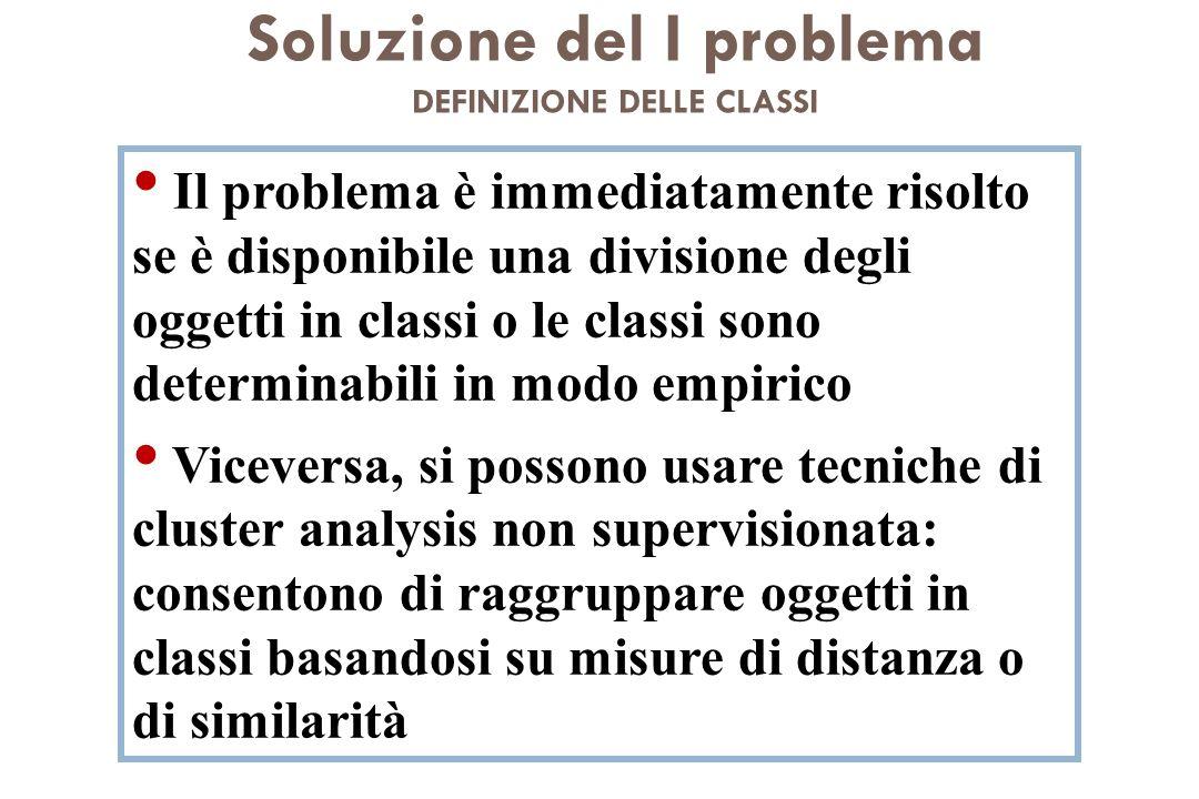 Soluzione del I problema DEFINIZIONE DELLE CLASSI