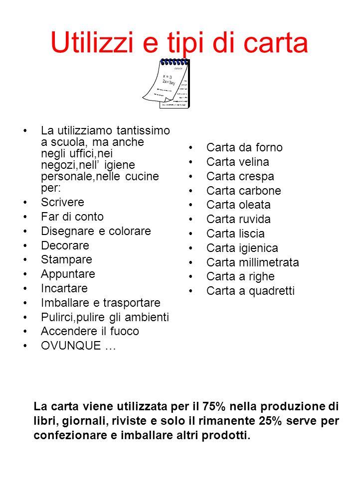 Utilizzi e tipi di carta