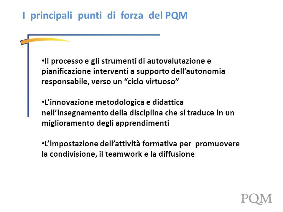 I principali punti di forza del PQM