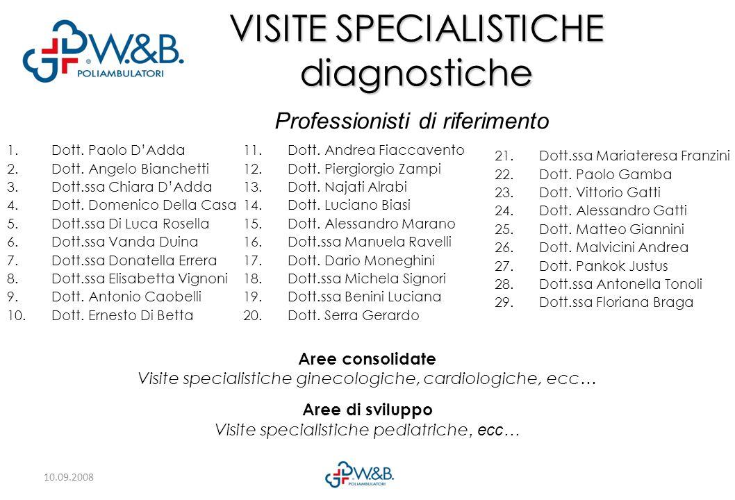 VISITE SPECIALISTICHE diagnostiche