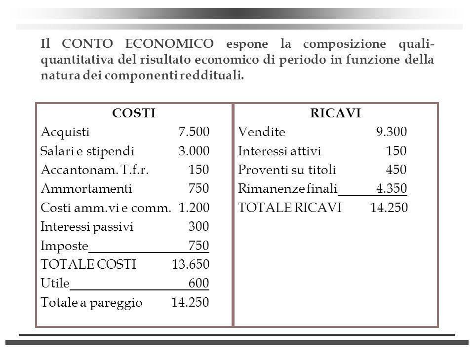 Il CONTO ECONOMICO espone la composizione quali-quantitativa del risultato economico di periodo in funzione della natura dei componenti reddituali.
