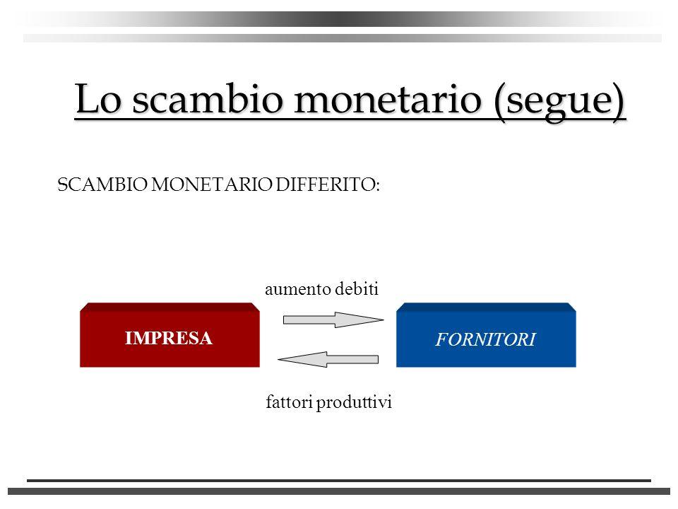 SCAMBIO MONETARIO DIFFERITO: