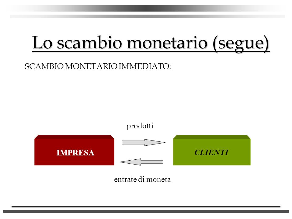 Lo scambio monetario (segue)
