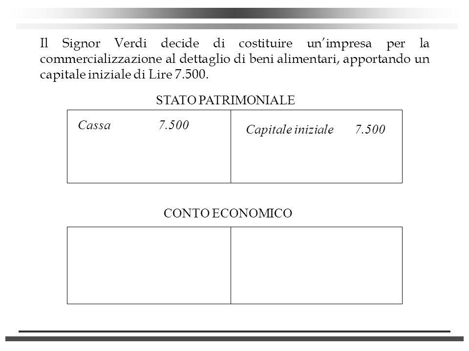 Il Signor Verdi decide di costituire un'impresa per la commercializzazione al dettaglio di beni alimentari, apportando un capitale iniziale di Lire 7.500.
