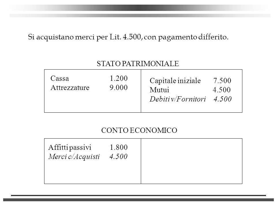 Si acquistano merci per Lit. 4.500, con pagamento differito.