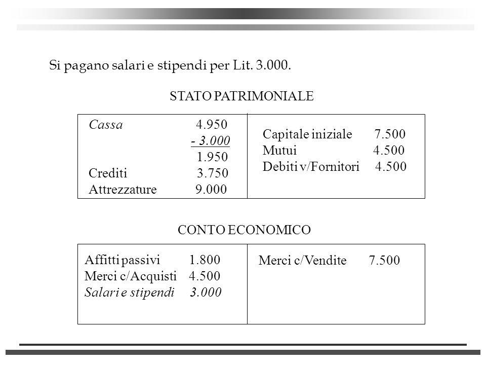 Si pagano salari e stipendi per Lit. 3.000.