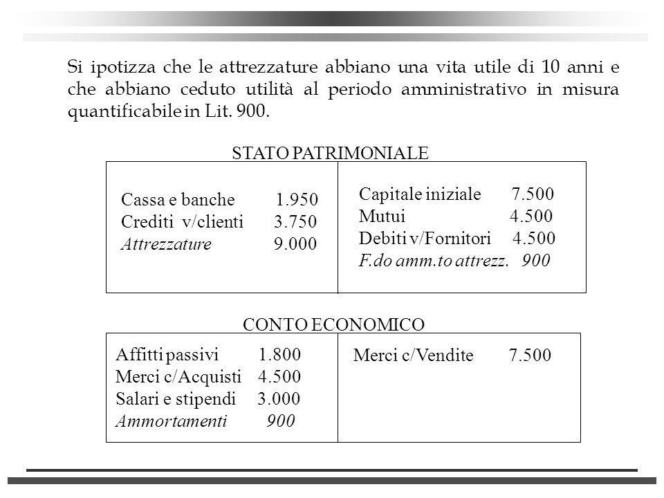 Si ipotizza che le attrezzature abbiano una vita utile di 10 anni e che abbiano ceduto utilità al periodo amministrativo in misura quantificabile in Lit. 900.