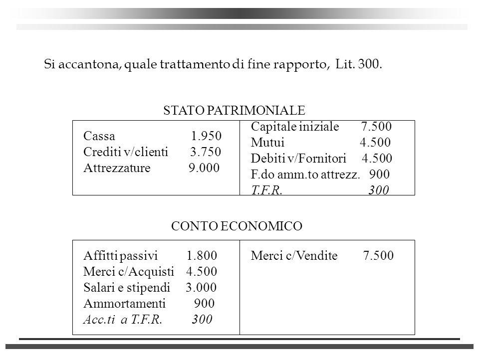 Si accantona, quale trattamento di fine rapporto, Lit. 300.