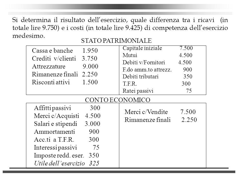 Si determina il risultato dell'esercizio, quale differenza tra i ricavi (in totale lire 9.750) e i costi (in totale lire 9.425) di competenza dell'esercizio medesimo.